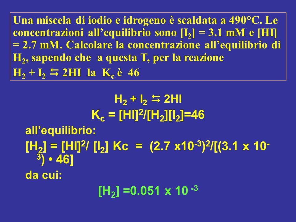 Kc = [HI]2/[H2][I2]=46 [H2] =0.051 x 10 -3
